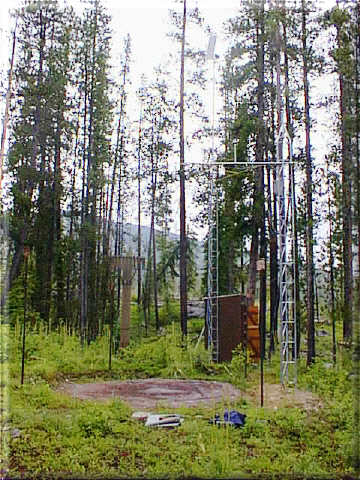 Photograph is of the Sleeping Woman        SNOTEL site.